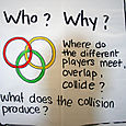D4s_event1_whowhy